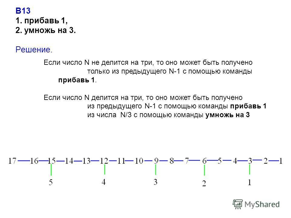 B13 1. прибавь 1, 2. умножь на 3. Решение. Если число N не делится на три, то оно может быть получено только из предыдущего N-1 с помощью команды прибавь 1. Если число N делится на три, то оно может быть получено из предыдущего N-1 с помощью команды