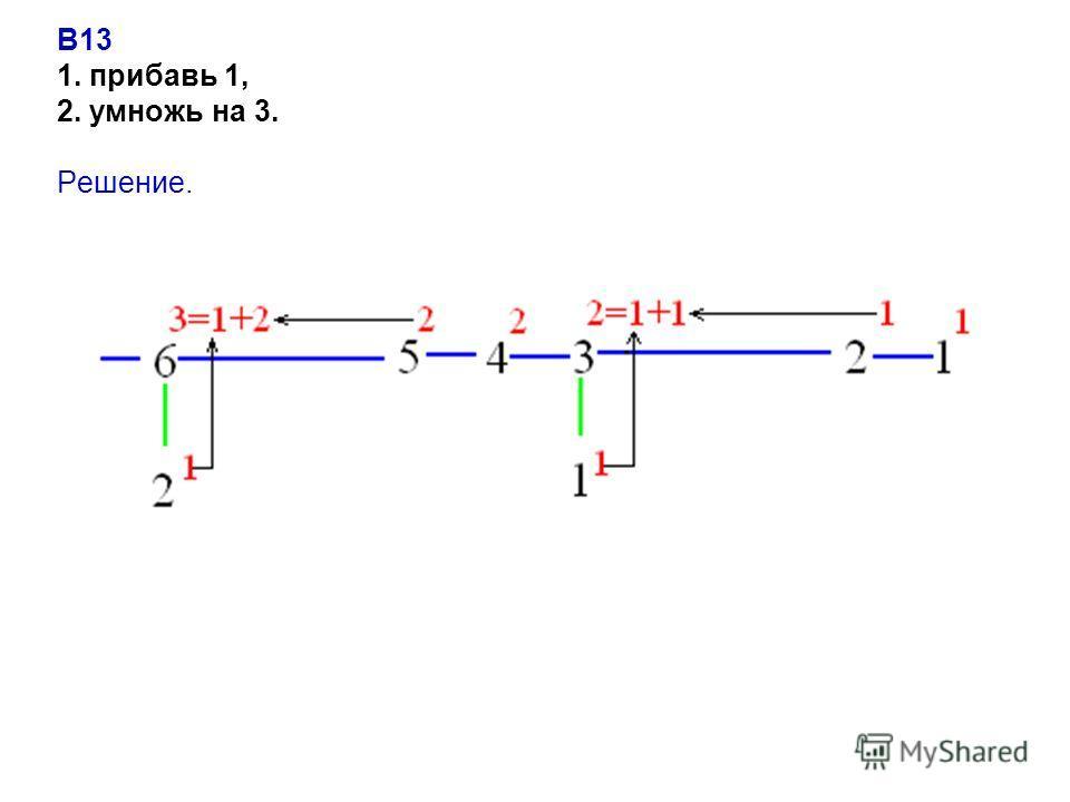 B13 1. прибавь 1, 2. умножь на 3. Решение.