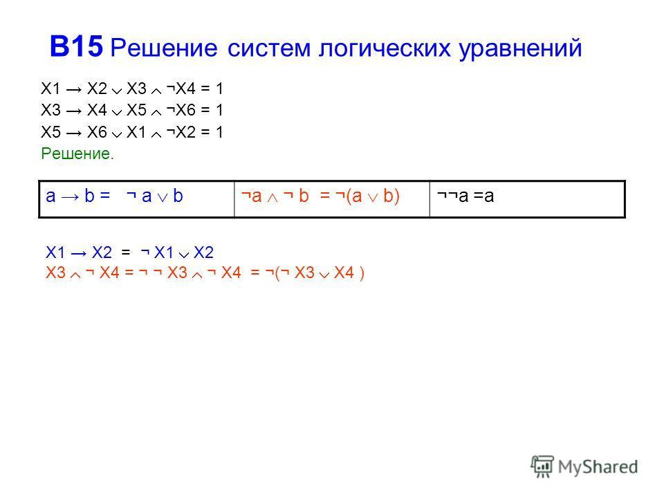 В15 Решение систем логических уравнений X1 X2 X3 ¬X4 = 1 X3 X4 X5 ¬X6 = 1 X5 X6 X1 ¬X2 = 1 Решение. a b = ¬ a b¬a ¬ b = ¬(a b) ¬¬a =a X1 X2 = ¬ X1 X2 X3 ¬ X4 = ¬ ¬ X3 ¬ X4 = ¬(¬ X3 X4 )