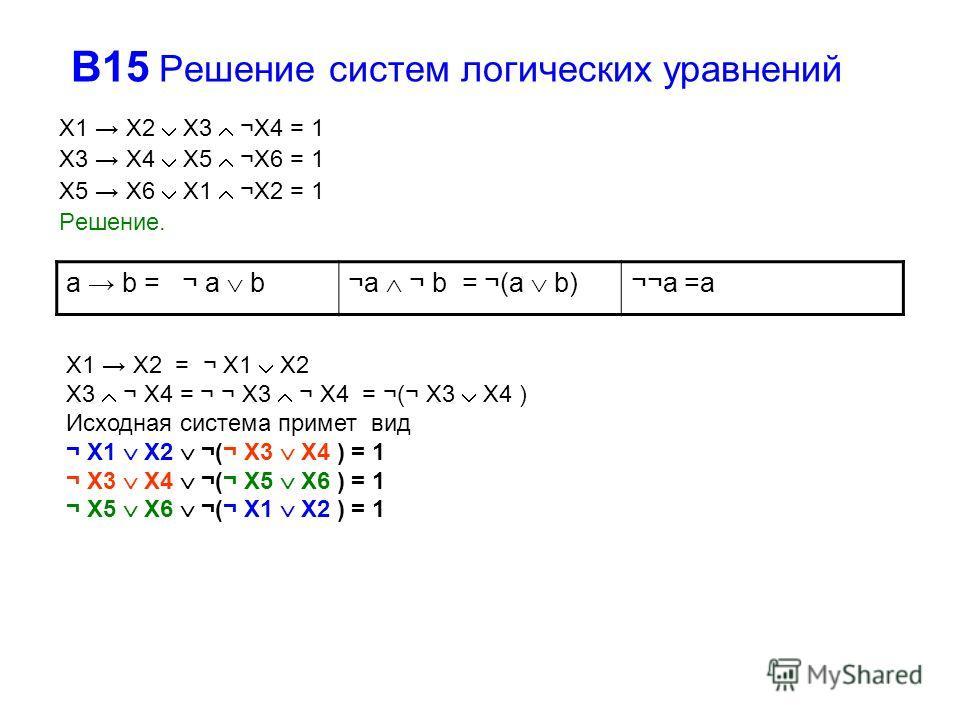 В15 Решение систем логических уравнений X1 X2 X3 ¬X4 = 1 X3 X4 X5 ¬X6 = 1 X5 X6 X1 ¬X2 = 1 Решение. a b = ¬ a b¬a ¬ b = ¬(a b) ¬¬a =a X1 X2 = ¬ X1 X2 X3 ¬ X4 = ¬ ¬ X3 ¬ X4 = ¬(¬ X3 X4 ) Исходная система примет вид ¬ X1 X2 ¬(¬ X3 X4 ) = 1 ¬ X3 X4 ¬(¬