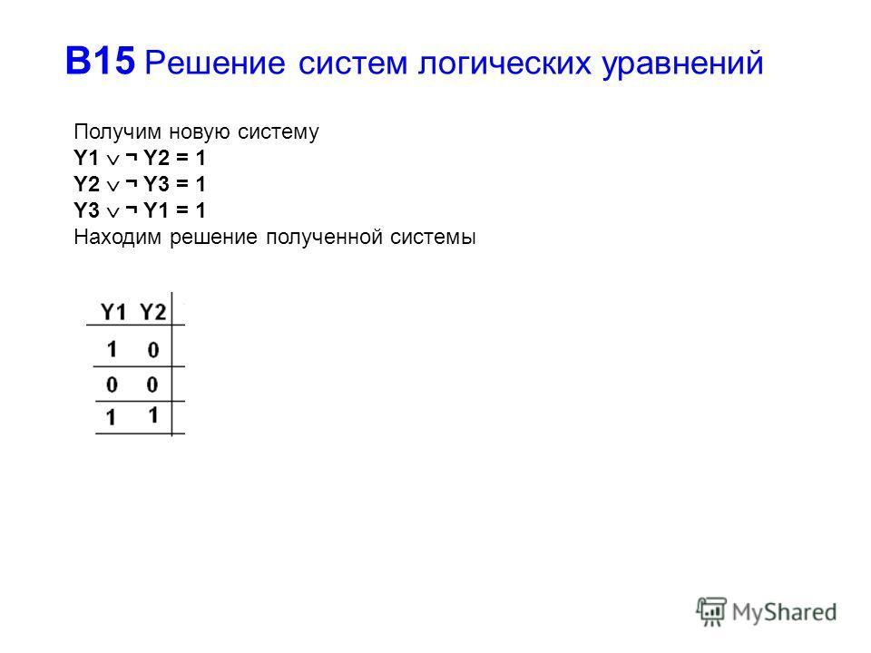 В15 Решение систем логических уравнений Получим новую систему Y1 ¬ Y2 = 1 Y2 ¬ Y3 = 1 Y3 ¬ Y1 = 1 Находим решение полученной системы