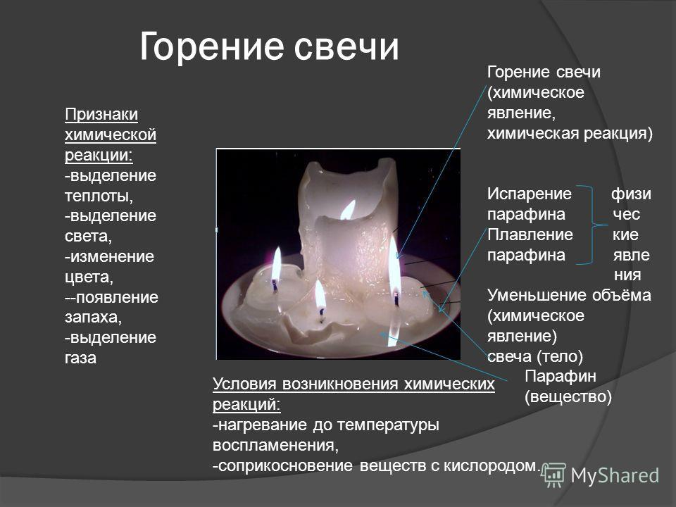 Признаки химической реакции: -выделение теплоты, -выделение света, -изменение цвета, --появление запаха, -выделение газа Условия возникновения химических реакций: -нагревание до температуры воспламенения, -соприкосновение веществ с кислородом. Горени