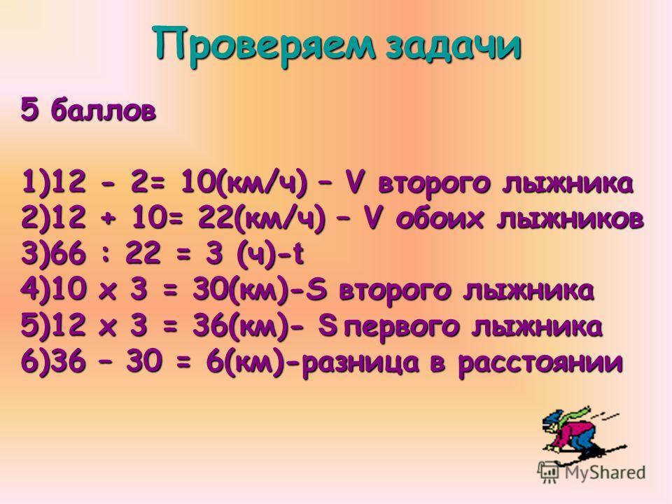 Проверяемзадачи Проверяем задачи 5 баллов 1)12 - 2= 10(км/ч) – V второго лыжника 2)12 + 10= 22(км/ч) – V обоих лыжников 3)66 : 22 = 3 (ч)- t 4)10 х 3 = 30(км)-S второго лыжника 5)12 х 3 = 36(км)- S первого лыжника 6)36 – 30 = 6(км)-разница в расстоян