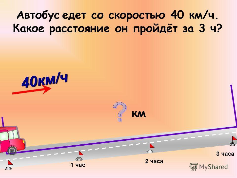 40км/ч Автобус едет со скоростью 40 км/ч. Какое расстояние он пройдёт за 3 ч? 1 час 2 часа 3 часа км