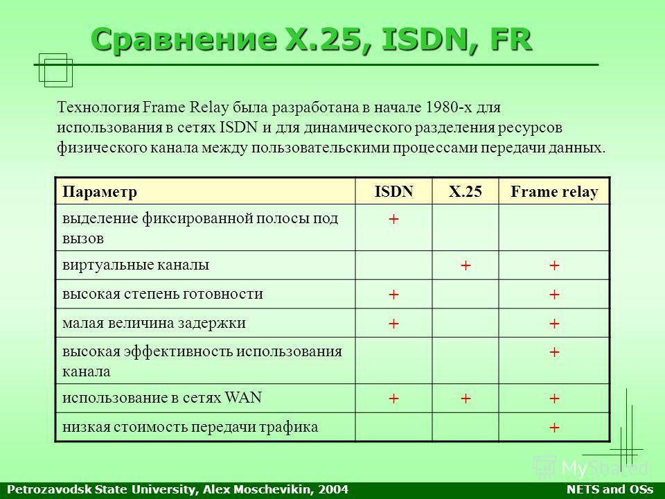 Petrozavodsk State University, Alex Moschevikin, 2004NETS and OSs Сравнение Х.25, ISDN, FR Технология Frame Relay была разработана в начале 1980-х для использования в сетях ISDN и для динамического разделения ресурсов физического канала между пользов
