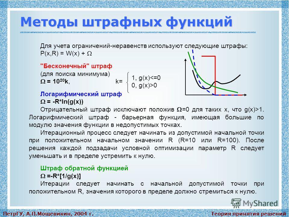 Теория принятия решенийПетрГУ, А.П.Мощевикин, 2004 г. Методы штрафных функций Для учета ограничений-неравенств используют следующие штрафы: P(x,R) = W(x) +