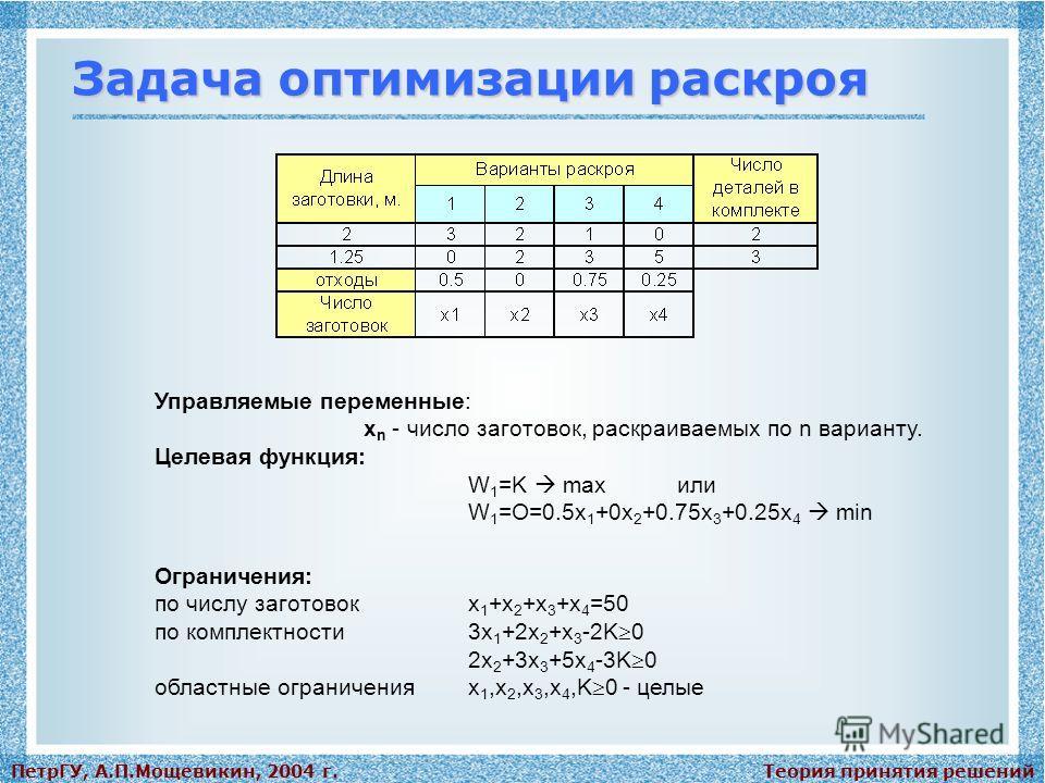 Теория принятия решенийПетрГУ, А.П.Мощевикин, 2004 г. Задача оптимизации раскроя Управляемые переменные: x n - число заготовок, раскраиваемых по n варианту. Целевая функция: W 1 =K maxили W 1 =О=0.5x 1 +0x 2 +0.75x 3 +0.25x 4 min Ограничения: по числ