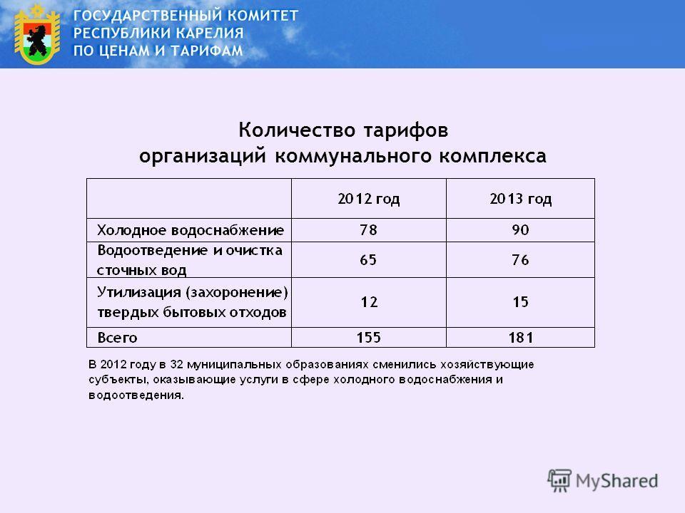 Количество тарифов организаций коммунального комплекса