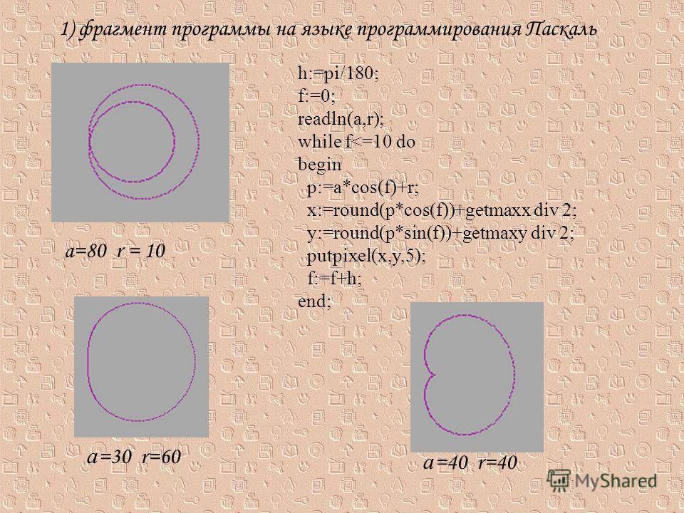 1) фрагмент программы на языке программирования Паскаль h:=pi/180; f:=0; readln(a,r); while f