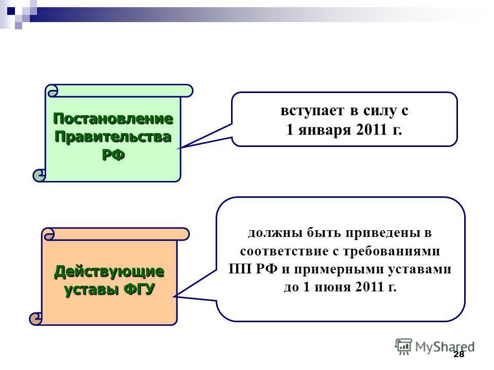 28 ПостановлениеПравительстваРФ Действующие уставы ФГУ вступает в силу с 1 января 2011 г. должны быть приведены в соответствие с требованиями ПП РФ и примерными уставами до 1 июня 2011 г.
