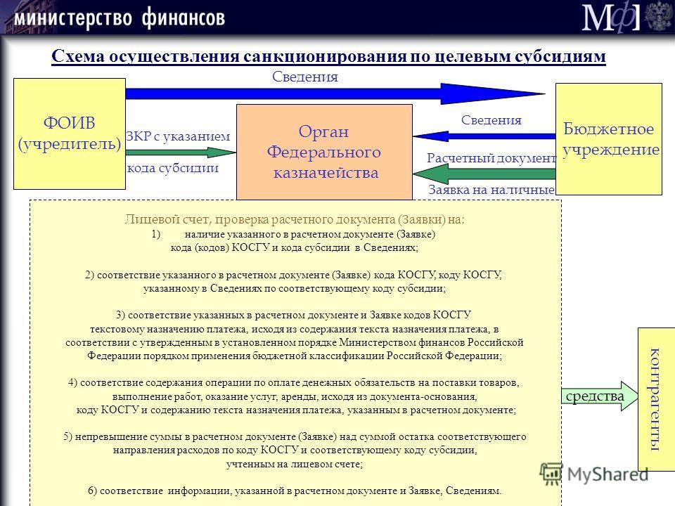 Лицевой счет, п роверка расчетного документа (Заявки) на: 1)наличие указанного в расчетном документе (Заявке) кода (кодов) КОСГУ и кода субсидии в Сведениях; 2) соответствие указанного в расчетном документе (Заявке) кода КОСГУ, коду КОСГУ, указанному