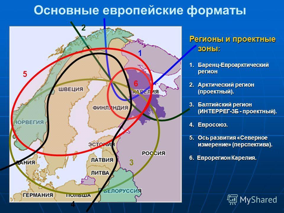 Основные европейские форматы 1 2 3 4 5 6 Регионы и проектные зоны : 1.Баренц-Евроарктический регион 2.Арктический регион (проектный). 3.Балтийский регион (ИНТЕРРЕГ-3Б - проектный). 4.Евросоюз. 5.Ось развития «Северное измерение» (перспектива). 6. Евр