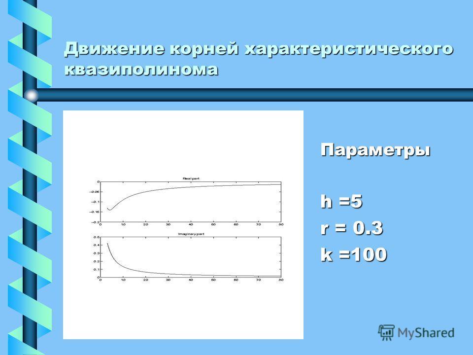 Движение корней характеристического квазиполинома Параметры h =5 r = 0.3 k =100