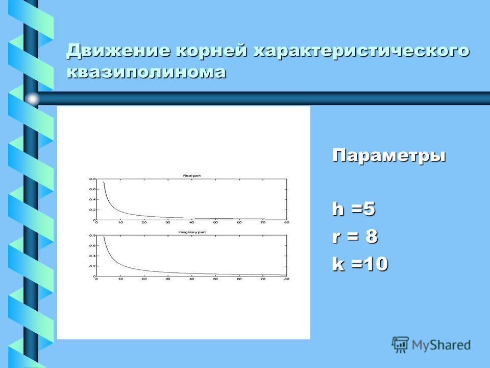 Движение корней характеристического квазиполинома Параметры h =5 r = 8 k =10