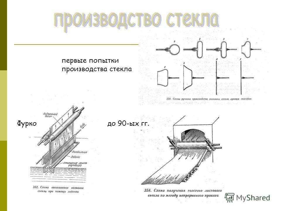 Фурко до 90-ых гг. первые попытки производства стекла