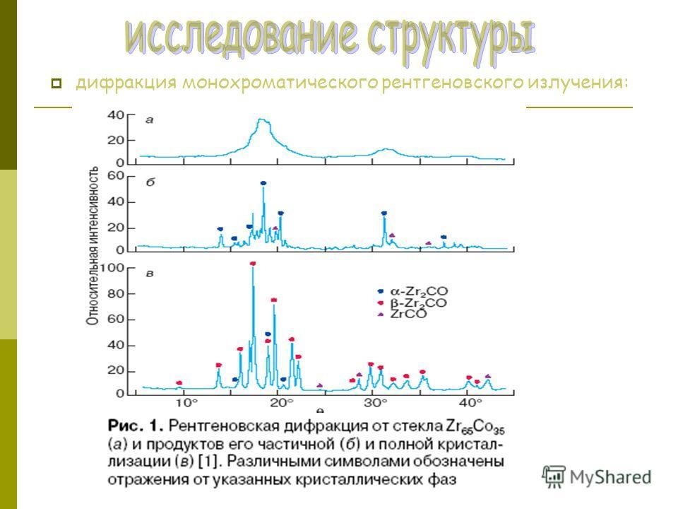 дифракция монохроматического рентгеновского излучения: