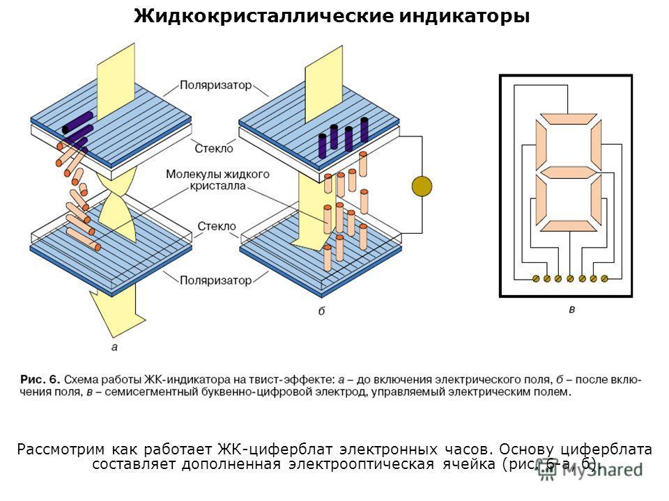 Жидкокристаллические индикаторы Рассмотрим как работает ЖК-циферблат электронных часов. Основу циферблата составляет дополненная электрооптическая ячейка (рис. 6-а, б).