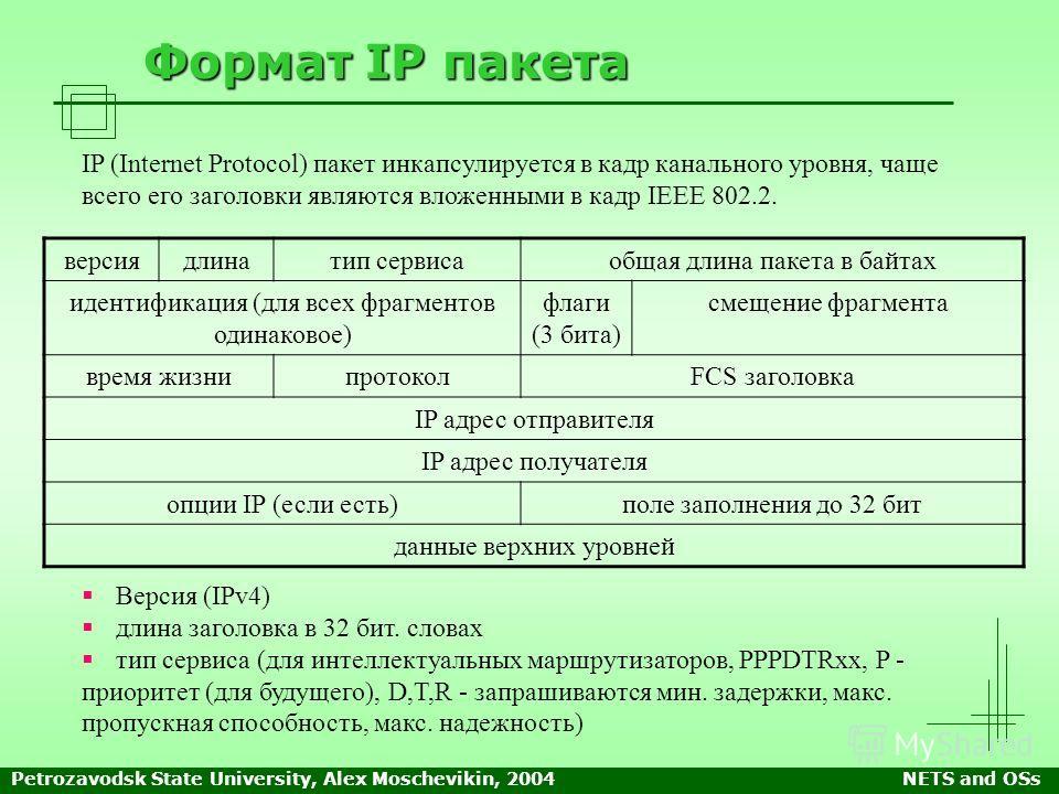 Petrozavodsk State University, Alex Moschevikin, 2004NETS and OSs Формат IP пакета IP (Internet Protocol) пакет инкапсулируется в кадр канального уровня, чаще всего его заголовки являются вложенными в кадр IEEE 802.2. версиядлинатип сервисаобщая длин