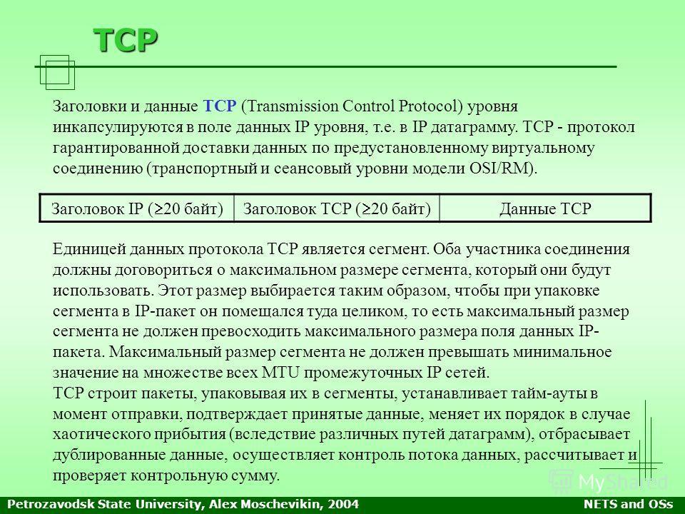 Petrozavodsk State University, Alex Moschevikin, 2004NETS and OSs TCP Заголовки и данные TCP (Transmission Control Protocol) уровня инкапсулируются в поле данных IP уровня, т.е. в IP датаграмму. TCP - протокол гарантированной доставки данных по преду