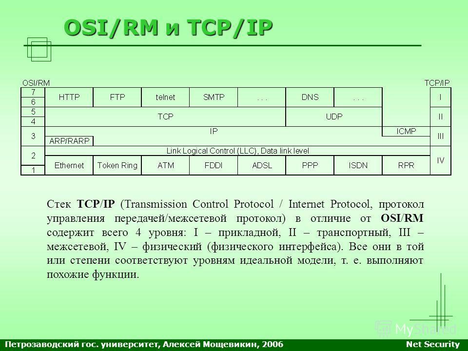 OSI/RM и TCP/IP Стек TCP/IP (Transmission Control Protocol / Internet Protocol, протокол управления передачей/межсетевой протокол) в отличие от OSI/RM содержит всего 4 уровня: I – прикладной, II – транспортный, III – межсетевой, IV – физический (физи