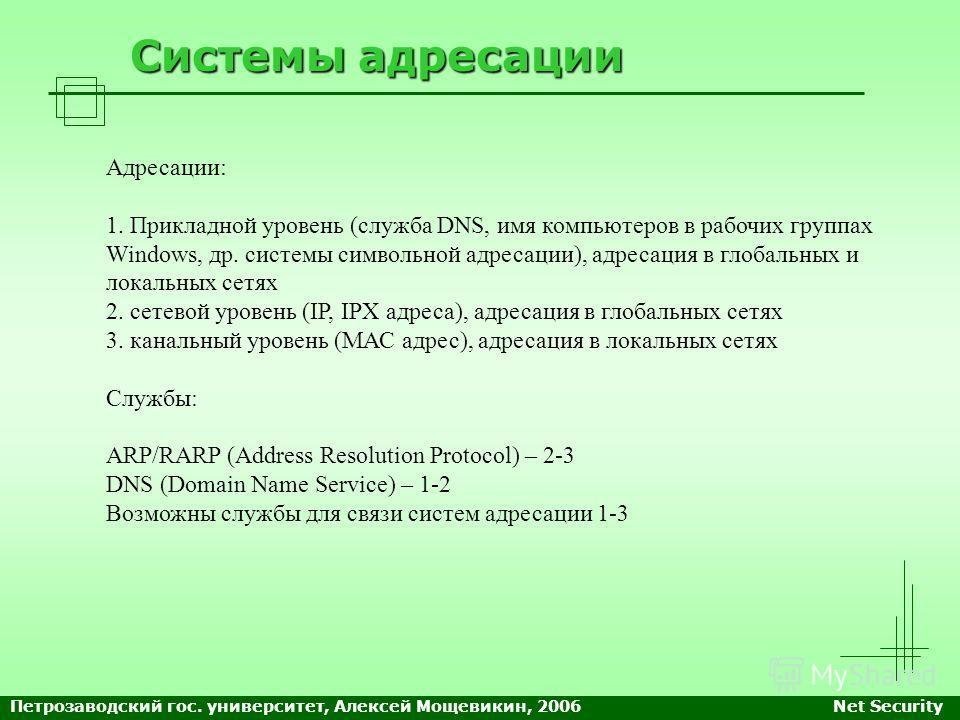Системы адресации Адресации: 1. Прикладной уровень (служба DNS, имя компьютеров в рабочих группах Windows, др. системы символьной адресации), адресация в глобальных и локальных сетях 2. сетевой уровень (IP, IPX адреса), адресация в глобальных сетях 3