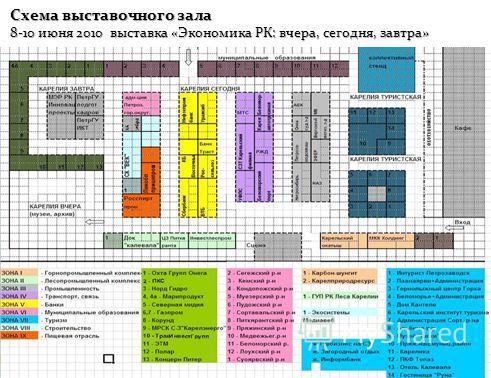 Схема выставочного зала 8-10 июня 2010 выставка «Экономика РК: вчера, сегодня, завтра»