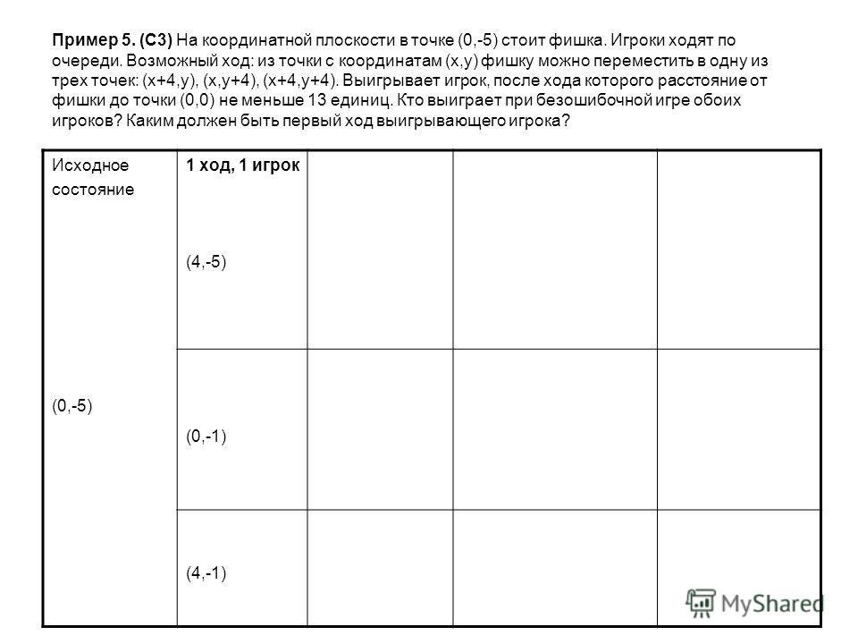 Пример 5. (С3) На координатной плоскости в точке (0,-5) стоит фишка. Игроки ходят по очереди. Возможный ход: из точки с координатам (x,y) фишку можно переместить в одну из трех точек: (x+4,y), (x,y+4), (x+4,y+4). Выигрывает игрок, после хода которого