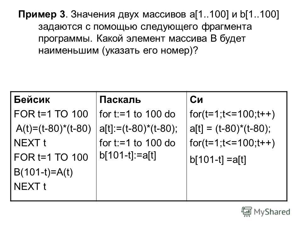 Пример 3. Значения двух массивов a[1..100] и b[1..100] задаются с помощью следующего фрагмента программы. Какой элемент массива B будет наименьшим (указать его номер)? Бейсик FOR t=1 TO 100 A(t)=(t-80)*(t-80) NEXT t FOR t=1 TO 100 B(101-t)=A(t) NEXT