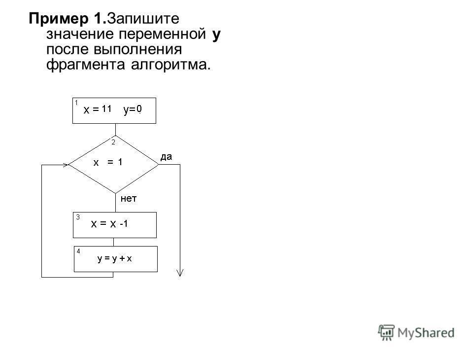 Пример 1.Запишите значение переменной y после выполнения фрагмента алгоритма.