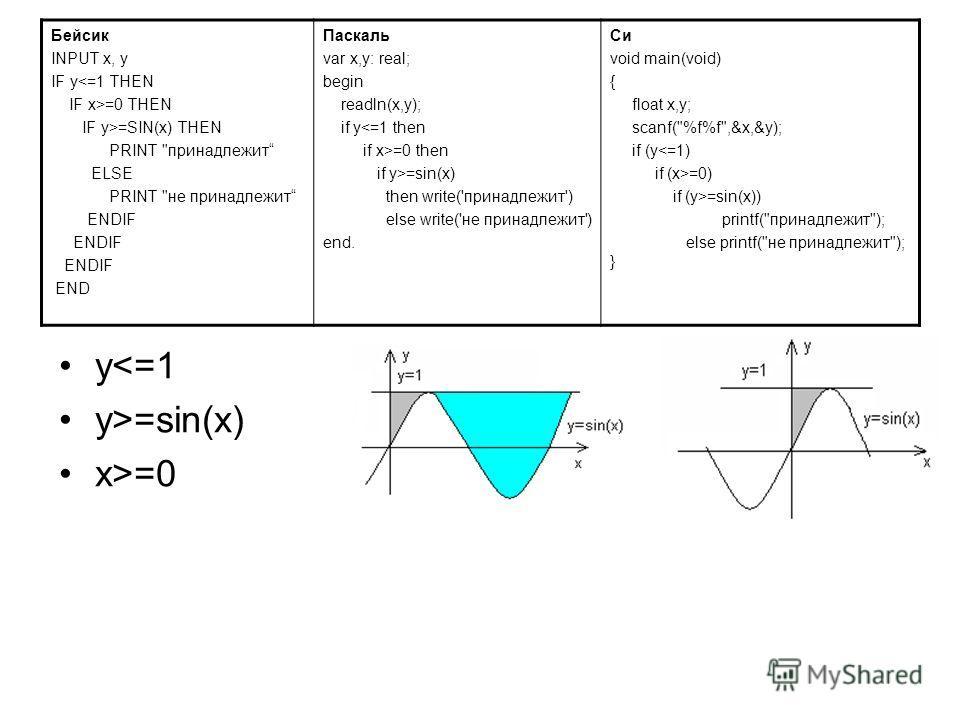 Бейсик INPUT x, y IF y=0 THEN IF y>=SIN(x) THEN PRINT
