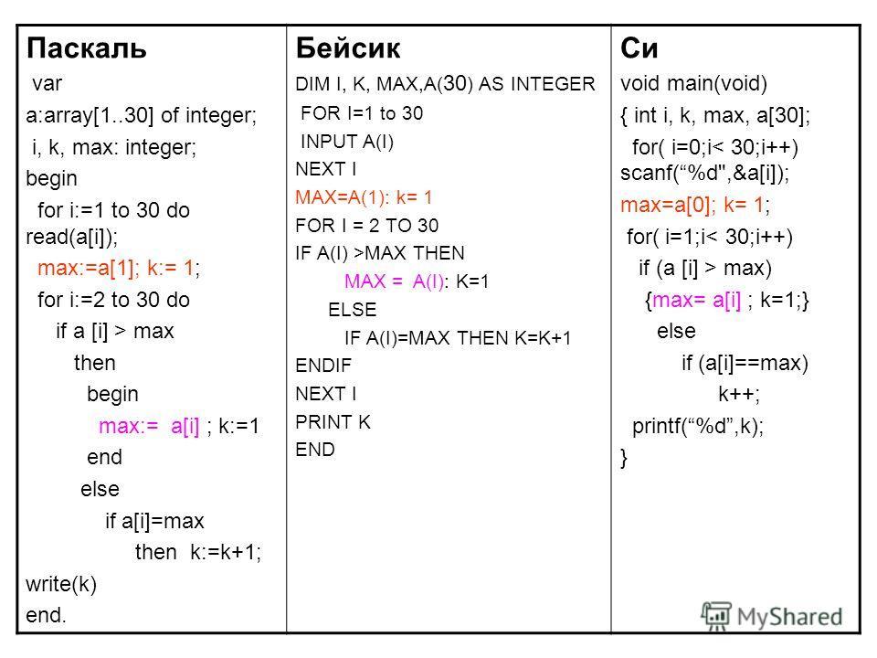 Паскаль var a:array[1..30] of integer; i, k, max: integer; begin for i:=1 to 30 do read(a[i]); max:=a[1]; k:= 1; for i:=2 to 30 do if a [i] > max then begin max:= a[i] ; k:=1 end else if a[i]=max then k:=k+1; write(k) end. Бейсик DIM I, K, MAX,A( 30