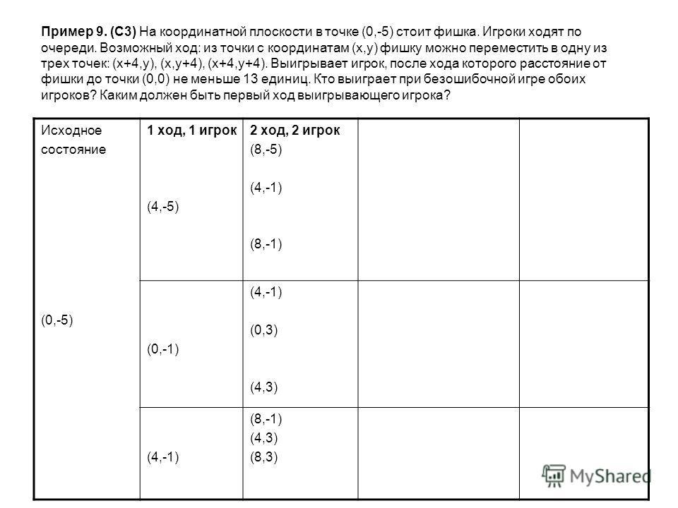 Пример 9. (С3) На координатной плоскости в точке (0,-5) стоит фишка. Игроки ходят по очереди. Возможный ход: из точки с координатам (x,y) фишку можно переместить в одну из трех точек: (x+4,y), (x,y+4), (x+4,y+4). Выигрывает игрок, после хода которого
