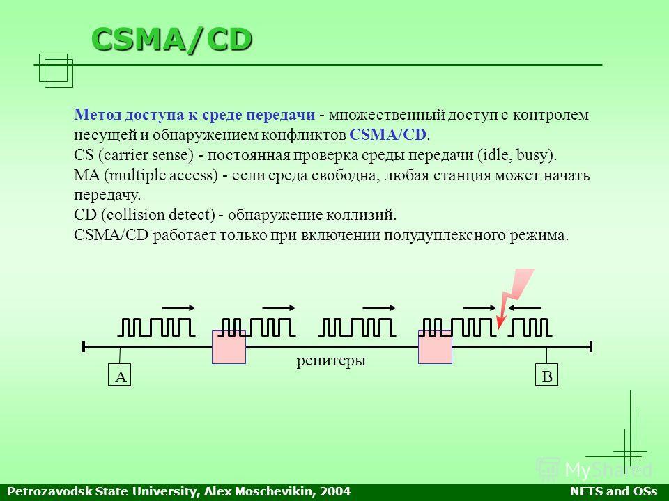 Petrozavodsk State University, Alex Moschevikin, 2004NETS and OSs CSMA/CD Метод доступа к среде передачи - множественный доступ с контролем несущей и обнаружением конфликтов CSMA/CD. CS (carrier sense) - постоянная проверка среды передачи (idle, busy