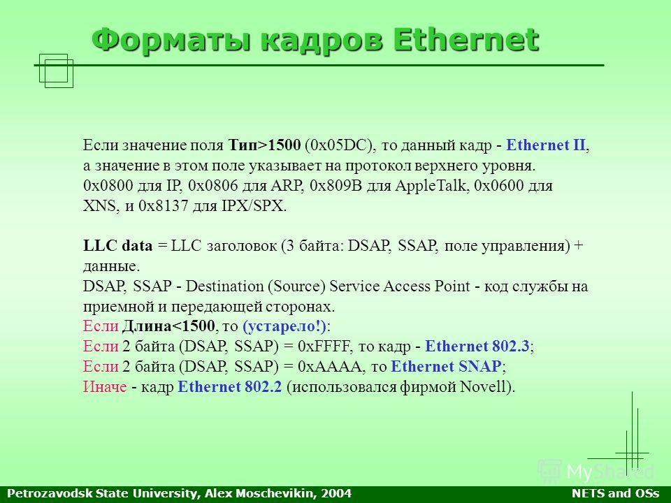 Petrozavodsk State University, Alex Moschevikin, 2004NETS and OSs Форматы кадров Ethernet Если значение поля Тип>1500 (0x05DC), то данный кадр - Ethernet II, а значение в этом поле указывает на протокол верхнего уровня. 0x0800 для IP, 0x0806 для ARP,