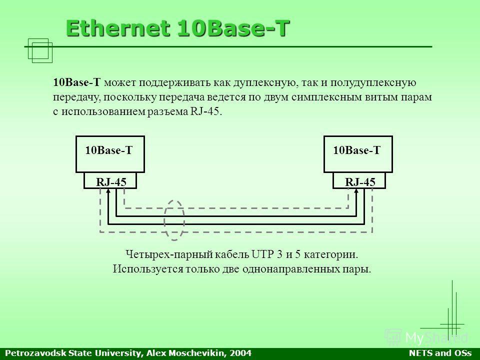 Petrozavodsk State University, Alex Moschevikin, 2004NETS and OSs Ethernet 10Base-T 10Base-T может поддерживать как дуплексную, так и полудуплексную передачу, поскольку передача ведется по двум симплексным витым парам с использованием разъема RJ-45.