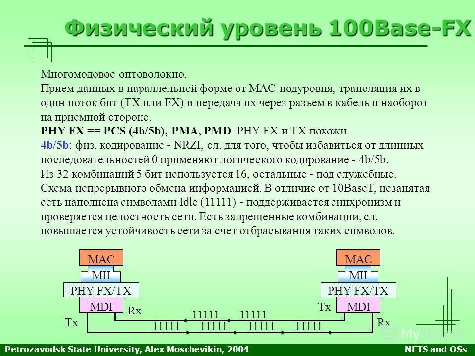 Petrozavodsk State University, Alex Moschevikin, 2004NETS and OSs Физический уровень 100Base-FX Многомодовое оптоволокно. Прием данных в параллельной форме от MAC-подуровня, трансляция их в один поток бит (TX или FX) и передача их через разъем в кабе