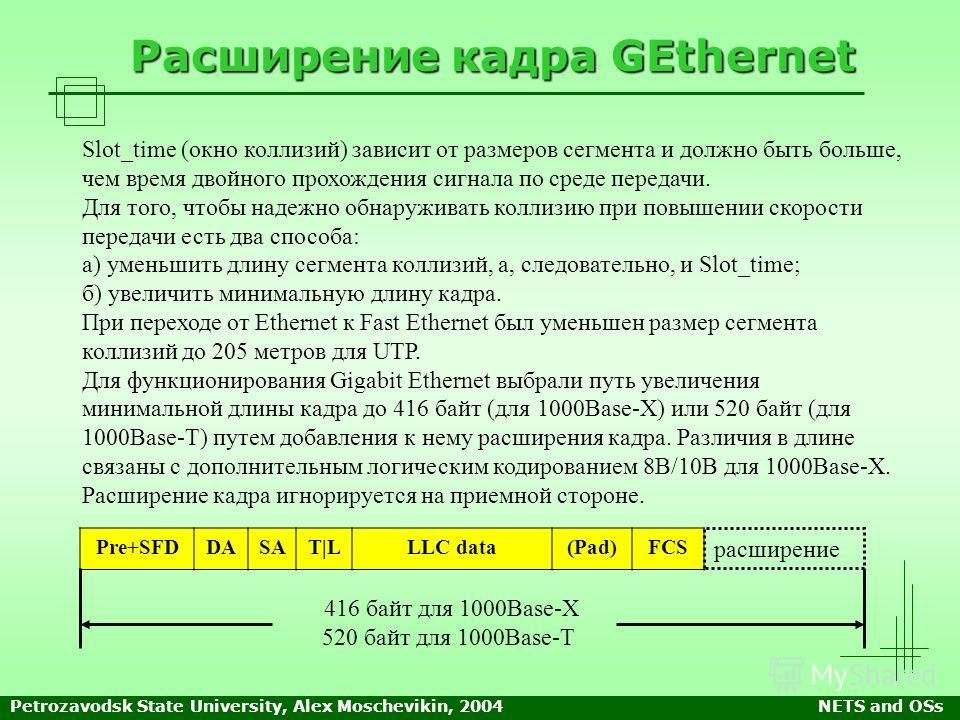 Petrozavodsk State University, Alex Moschevikin, 2004NETS and OSs Расширение кадра GEthernet Slot_time (окно коллизий) зависит от размеров сегмента и должно быть больше, чем время двойного прохождения сигнала по среде передачи. Для того, чтобы надежн