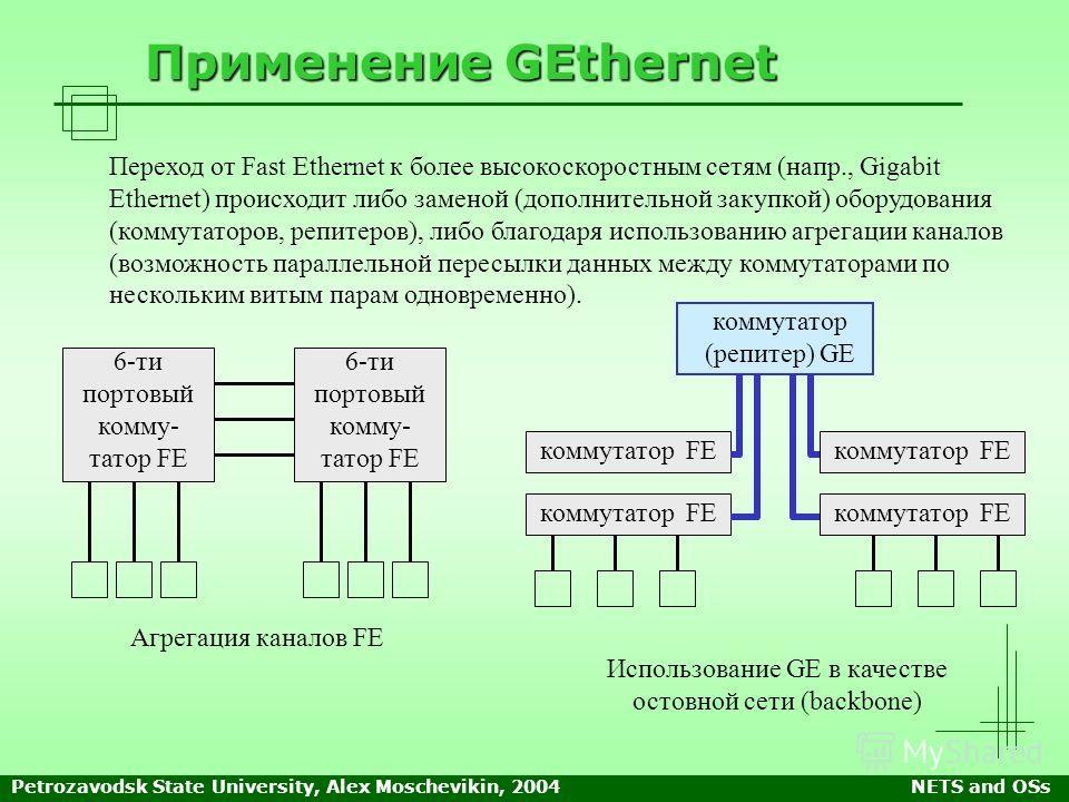 Petrozavodsk State University, Alex Moschevikin, 2004NETS and OSs Применение GEthernet Переход от Fast Ethernet к более высокоскоростным сетям (напр., Gigabit Ethernet) происходит либо заменой (дополнительной закупкой) оборудования (коммутаторов, реп