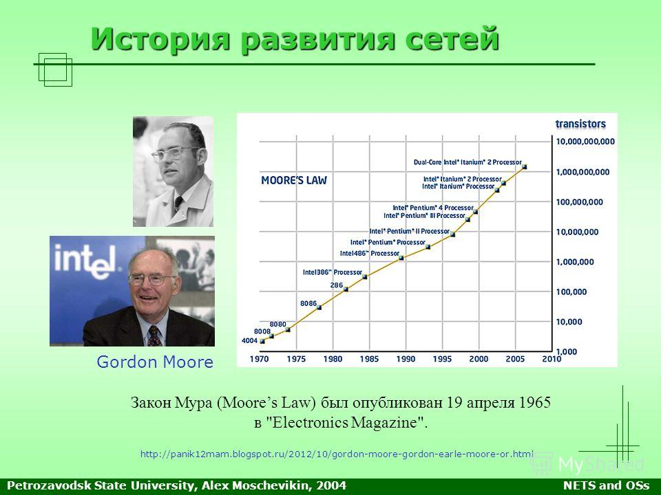 Petrozavodsk State University, Alex Moschevikin, 2004NETS and OSs История развития сетей http://panik12mam.blogspot.ru/2012/10/gordon-moore-gordon-earle-moore-or.html Gordon Moore Закон Мура (Moores Law) был опубликован 19 апреля 1965 в