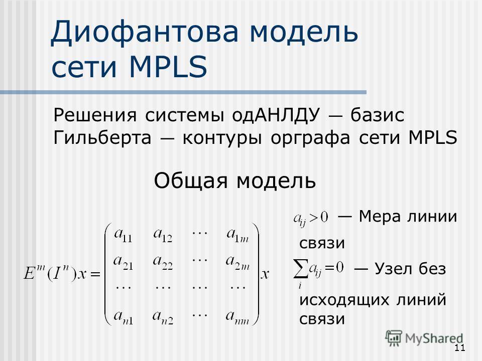 11 Диофантова модель сети MPLS Решения системы одАНЛДУ базис Гильберта контуры орграфа сети MPLS Общая модель Мера линии связи Узел без исходящих линий связи