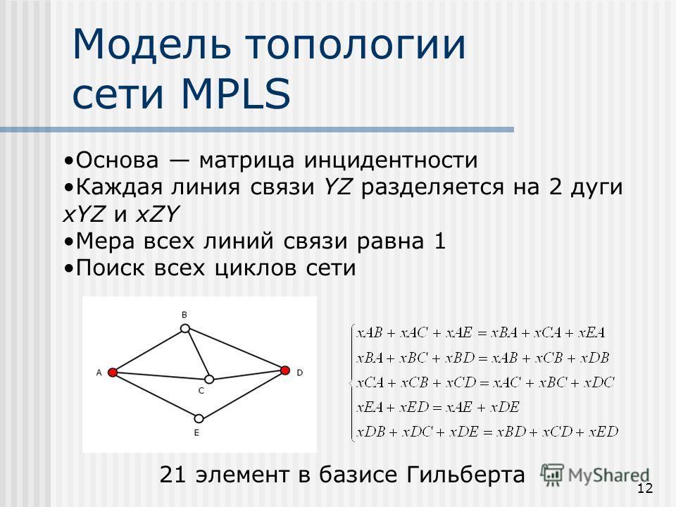 12 Модель топологии сети MPLS Основа матрица инцидентности Каждая линия связи YZ разделяется на 2 дуги xYZ и xZY Мера всех линий связи равна 1 Поиск всех циклов сети 21 элемент в базисе Гильберта