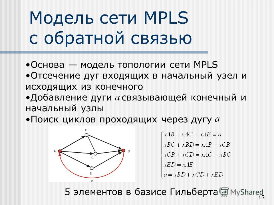 13 Основа модель топологии сети MPLS Отсечение дуг входящих в начальный узел и исходящих из конечного Добавление дуги связывающей конечный и начальный узлы Поиск циклов проходящих через дугу Модель сети MPLS с обратной связью 5 элементов в базисе Гил