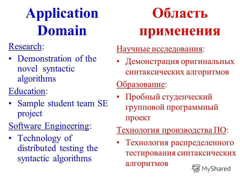 Application Domain Research: Demonstration of the novel syntactic algorithms Education: Sample student team SE project Software Engineering: Technology of distributed testing the syntactic algorithms Научные исследования: Демонстрация оригинальных си