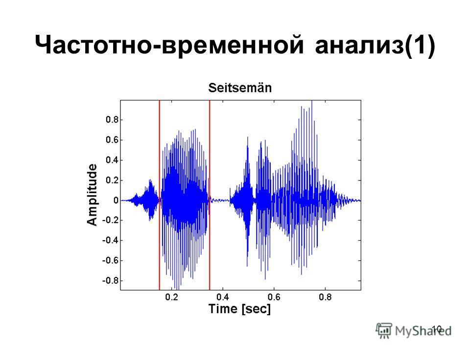 10 Частотно-временной анализ(1)