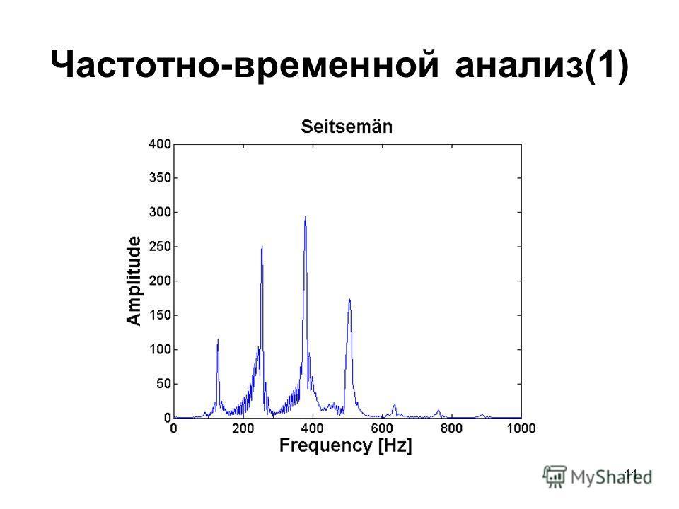 11 Частотно-временной анализ(1)