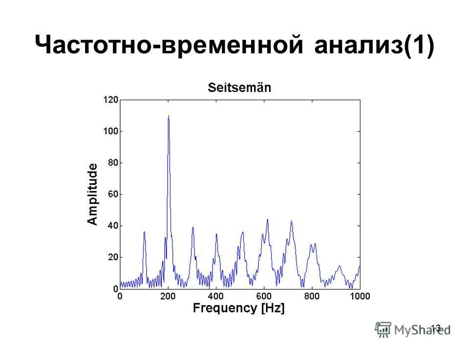 13 Частотно-временной анализ(1)