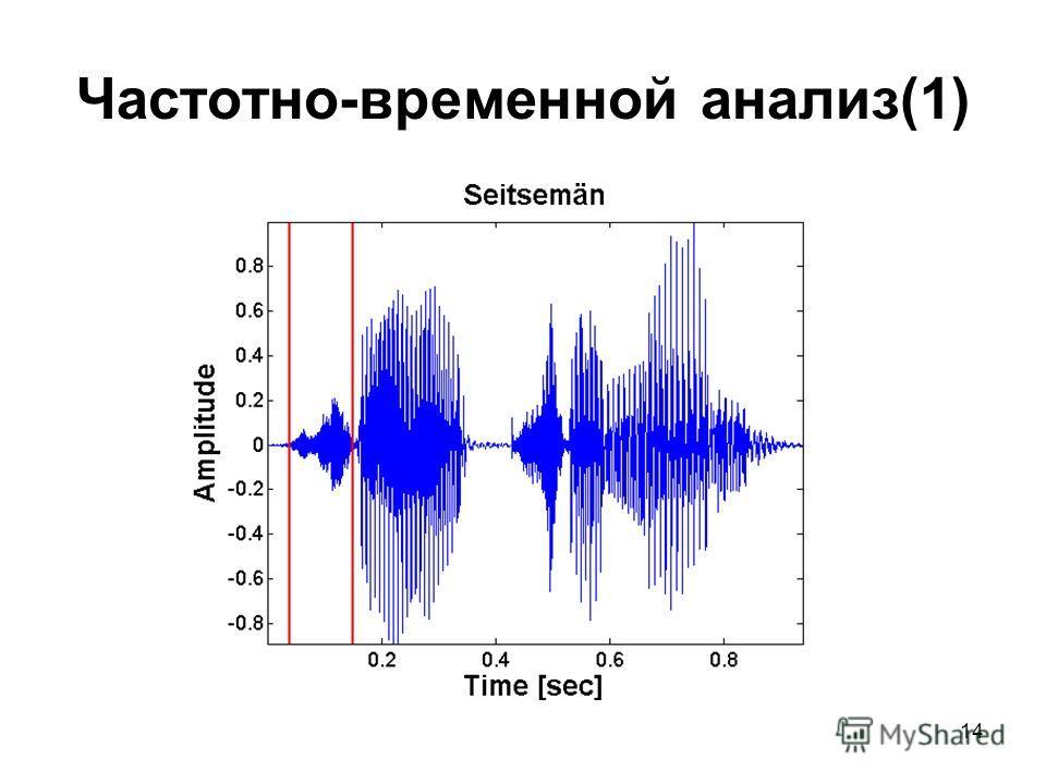 14 Частотно-временной анализ(1)