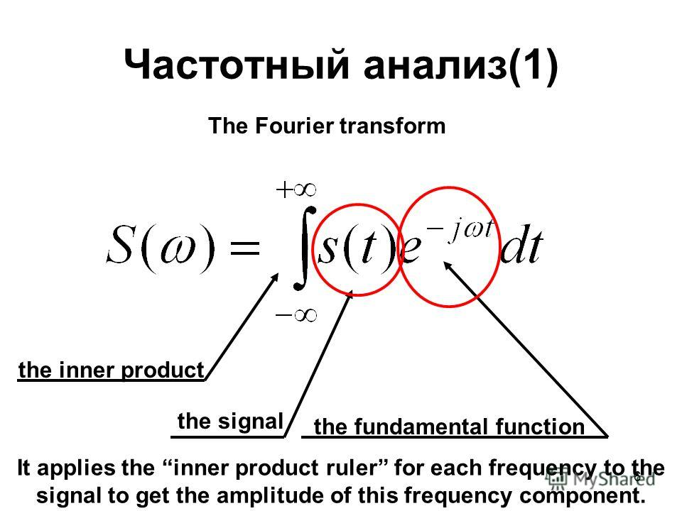 6 Частотный анализ(1) The Fourier transform the signal the fundamental function the inner product It applies the inner product ruler for each frequency to the signal to get the amplitude of this frequency component.