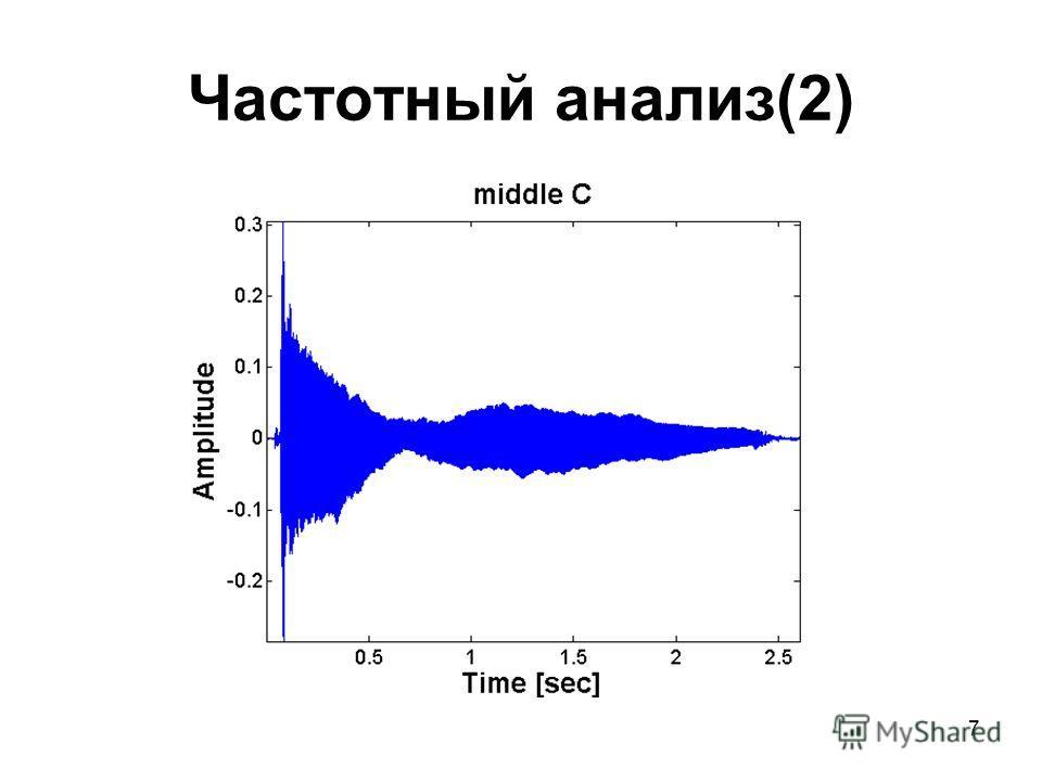 7 Частотный анализ(2)