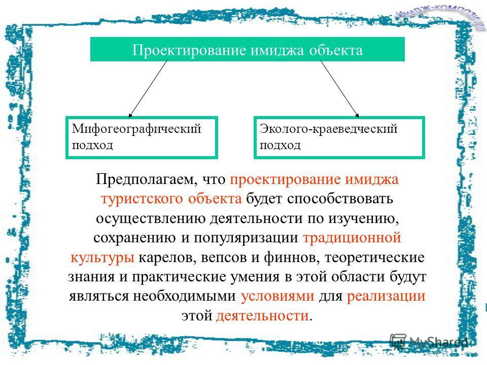Проектирование имиджа объекта Мифогеографический подход Эколого-краеведческий подход Предполагаем, что проектирование имиджа туристского объекта будет способствовать осуществлению деятельности по изучению, сохранению и популяризации традиционной куль